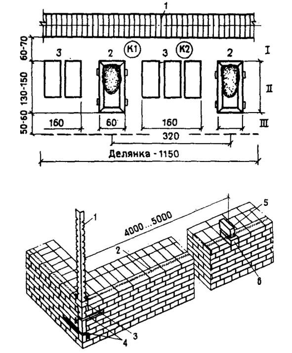 Схема организации рабочего места каменщиков